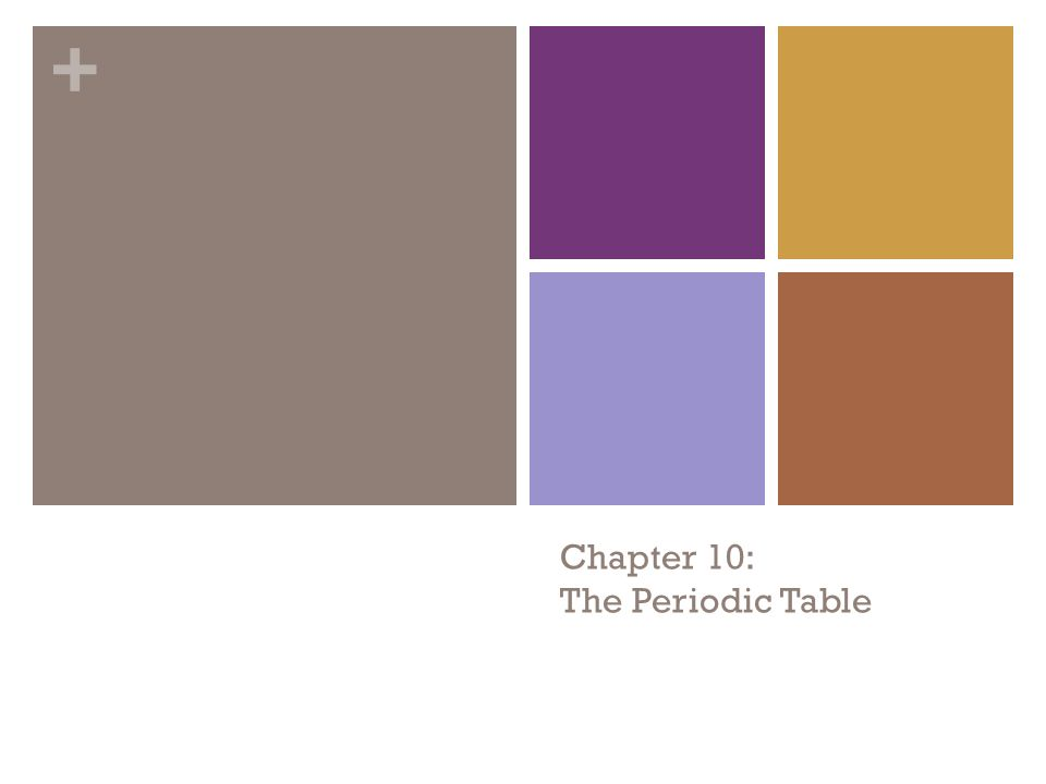Chapter 10 the periodic table vocabulary words periodic table 1 chapter 10 the periodic table urtaz Choice Image