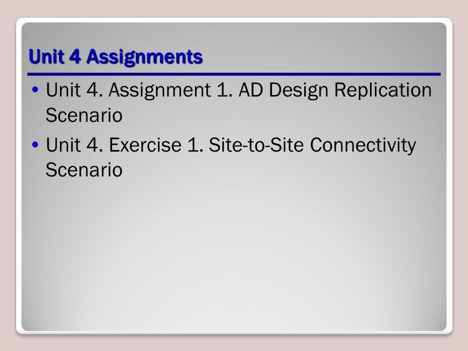 chastityshelton ha415 unit 4 assignment