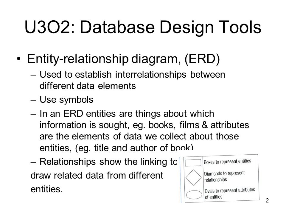 1 u3o2 database design tools naming conventions egs prefix 2 u3o2 database design tools entity relationship diagram erd used ccuart Gallery