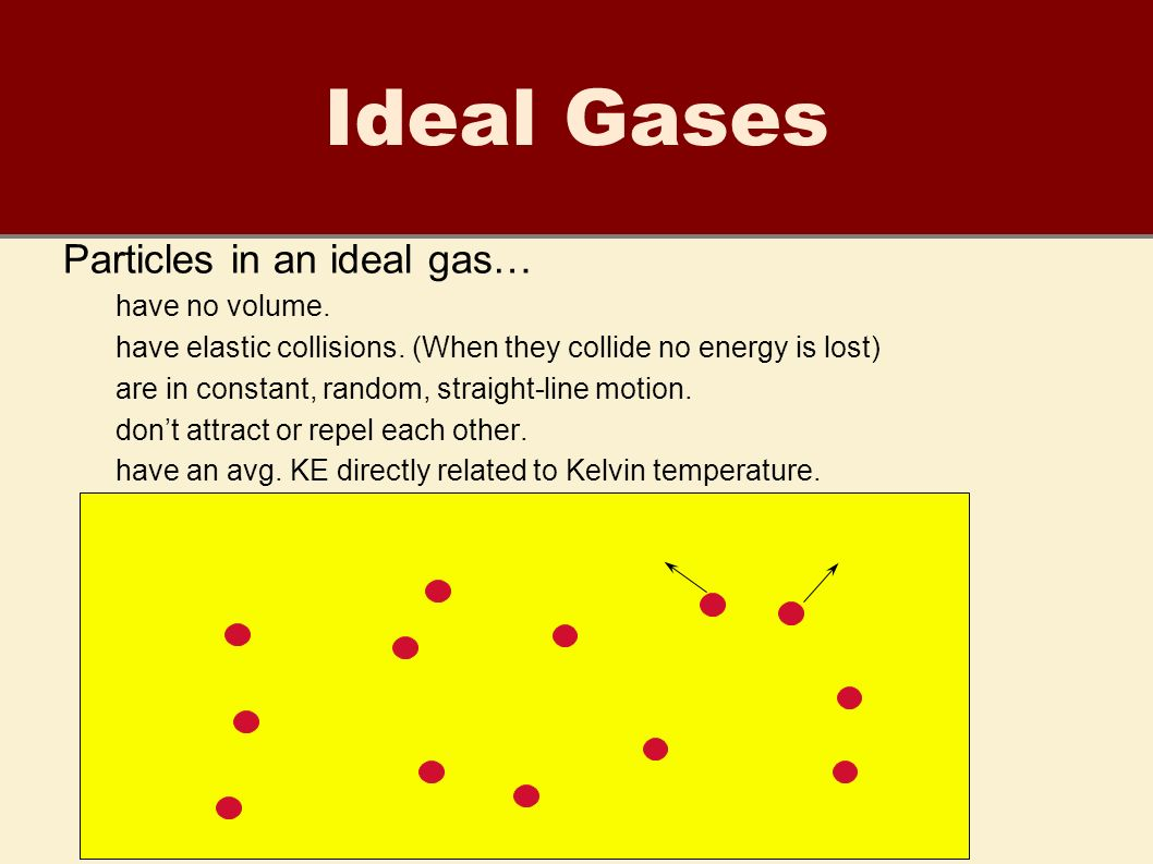 Ideal Gases Particles in an ideal gas have no volume.