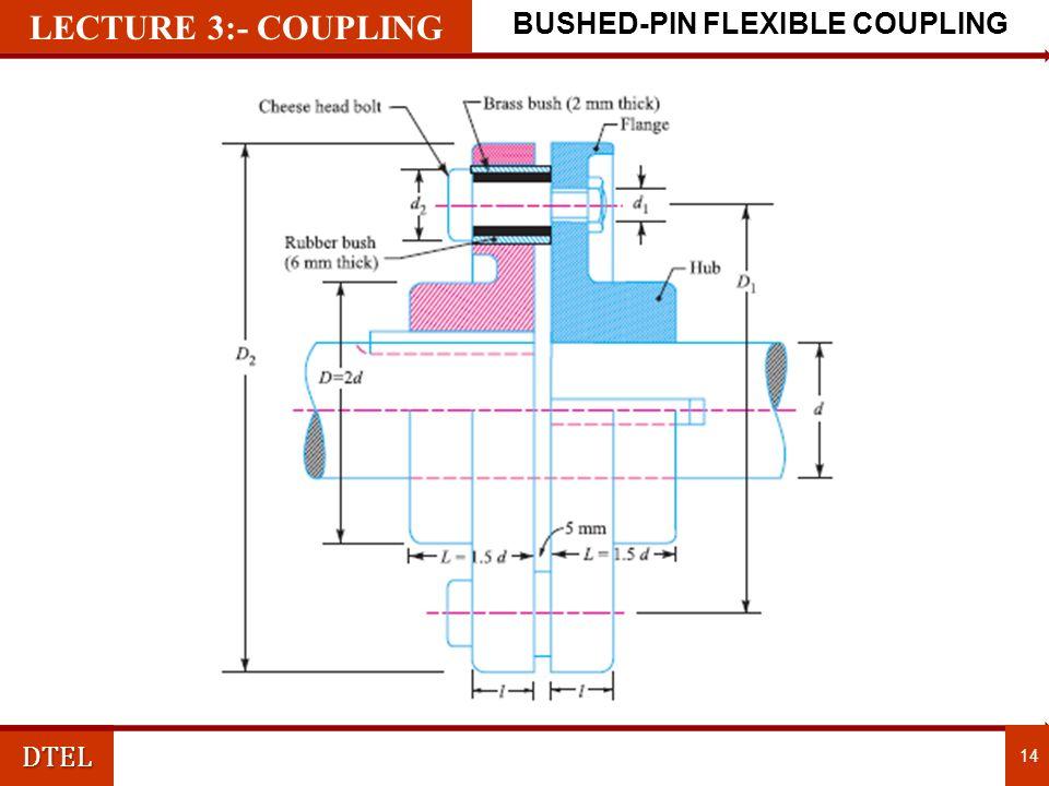 DTEL BUSHED-PIN FLEXIBLE COUPLING 14 LECTURE 3:- COUPLING