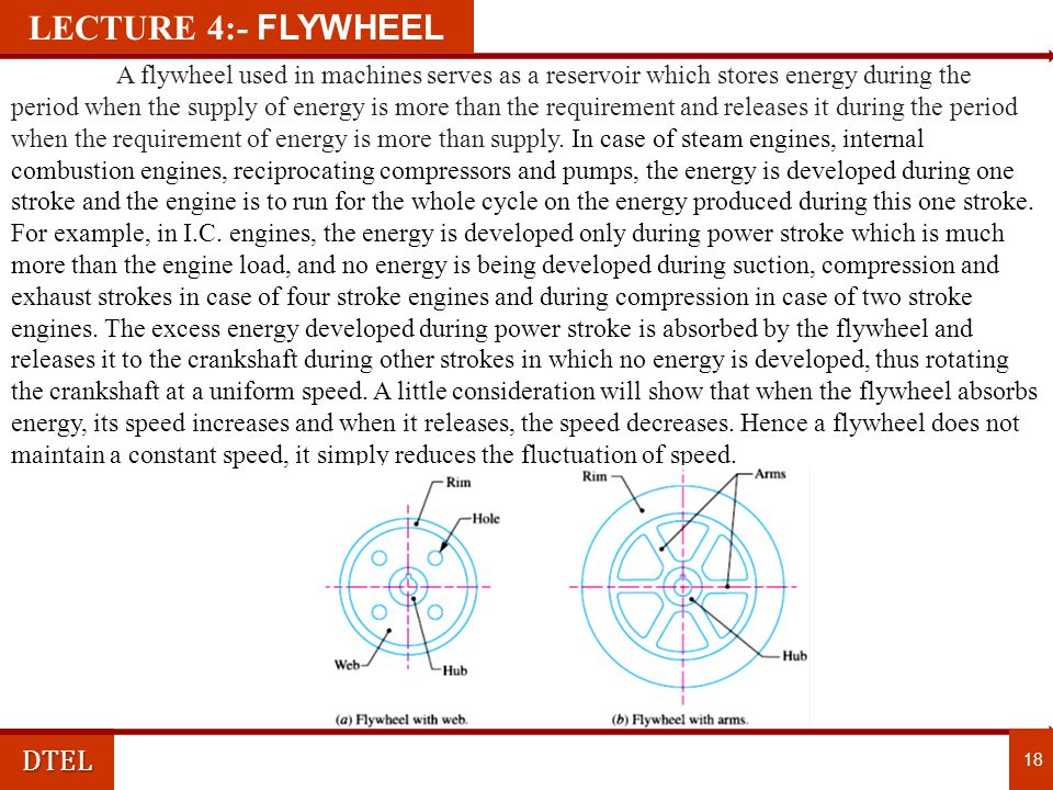 DTEL 18 LECTURE 4:- FLYWHEEL A flywheel used in machines serves as a reservoir which stores energy during the period when the supply of energy is more than the requirement and releases it during the period when the requirement of energy is more than supply.