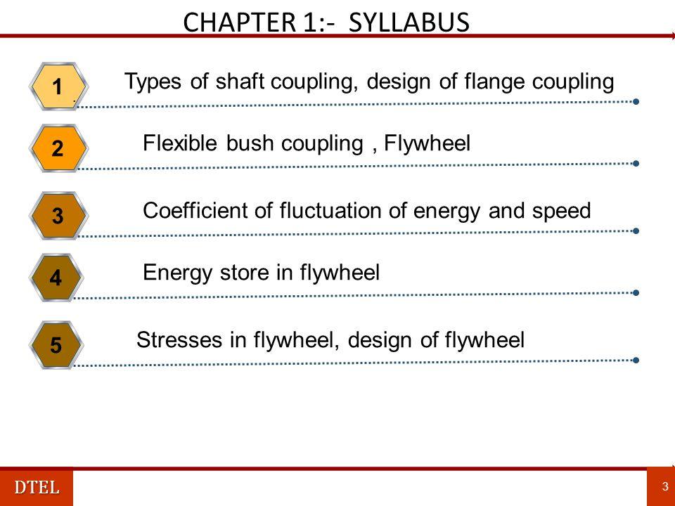 CHAPTER 1:- SYLLABUSDTEL.