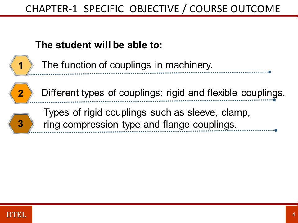 CHAPTER-1 SPECIFIC OBJECTIVE / COURSE OUTCOMEDTEL The function of couplings in machinery.
