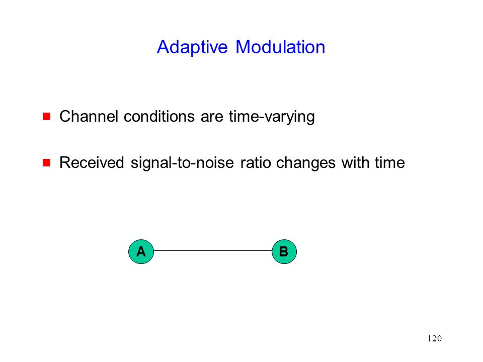 120 Adaptive Modulation  Channel conditions are time-varying  Received signal-to-noise ratio changes with time AB