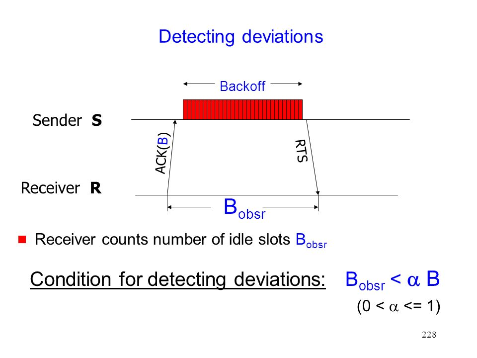 228 Detecting deviations  Receiver counts number of idle slots B obsr Condition for detecting deviations: B obsr <  B (0 <  <= 1) Sender S Receiver R ACK(B) RTS Backoff B obsr
