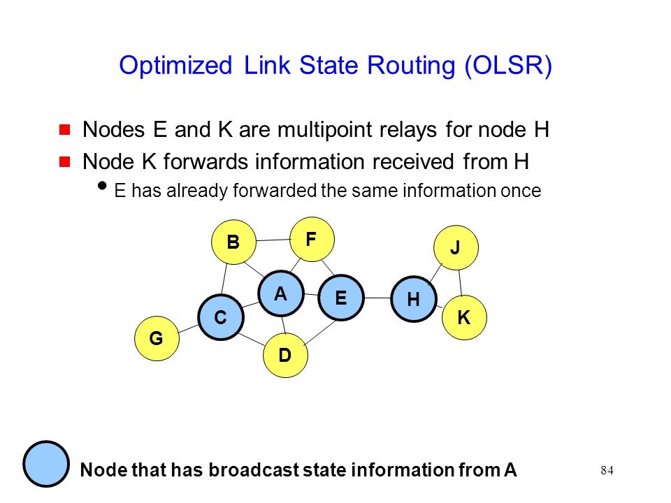 84 Optimized Link State Routing (OLSR)  Nodes E and K are multipoint relays for node H  Node K forwards information received from H  E has already forwarded the same information once A B F C D E H G K J Node that has broadcast state information from A