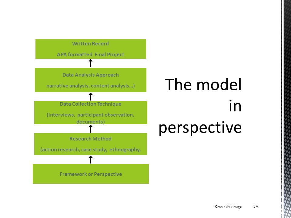 action research data collection methods 45 whereas qualitative work (small q) refers to open-ended data collection methods such as indepth interviews embedded in structured research.