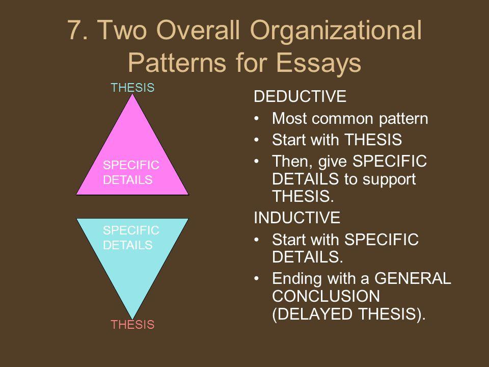 organizational pattern of essays