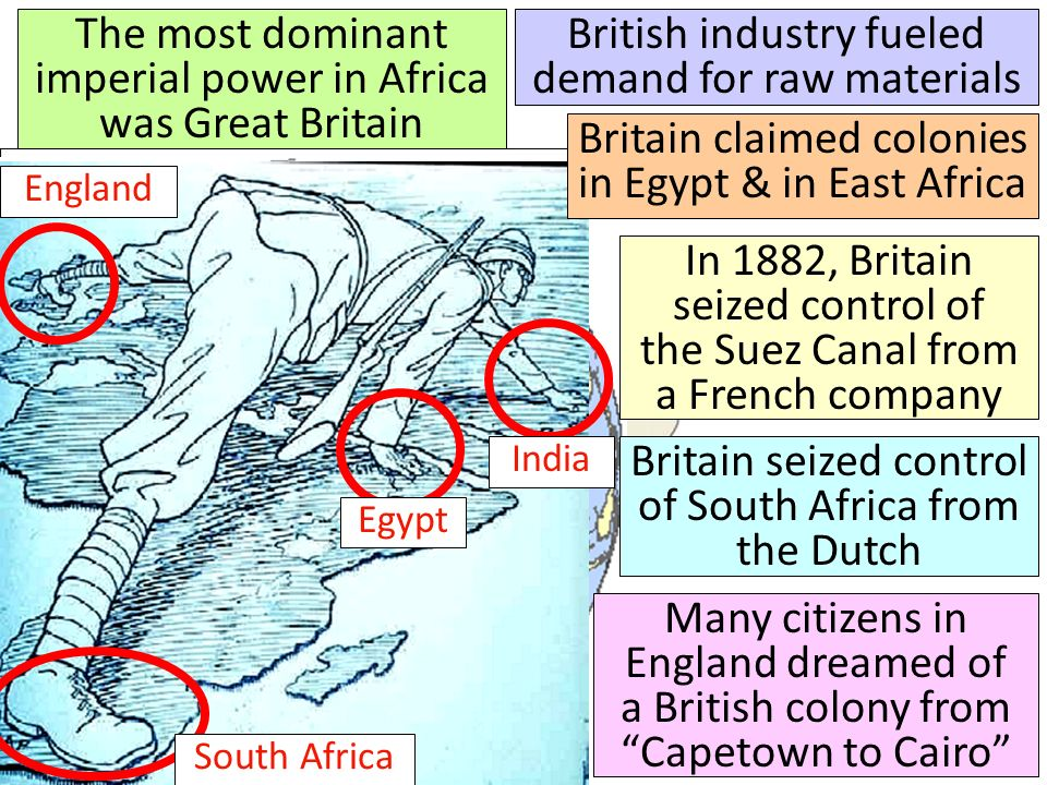 The most dominant imperial power in Africa was Great Britain British industry fueled demand for raw materials Britain seized control of South Africa from the Dutch In 1882, Britain seized control of the Suez Canal from a French company Many citizens in England dreamed of a British colony from Capetown to Cairo England South Africa Egypt India Britain claimed colonies in Egypt & in East Africa