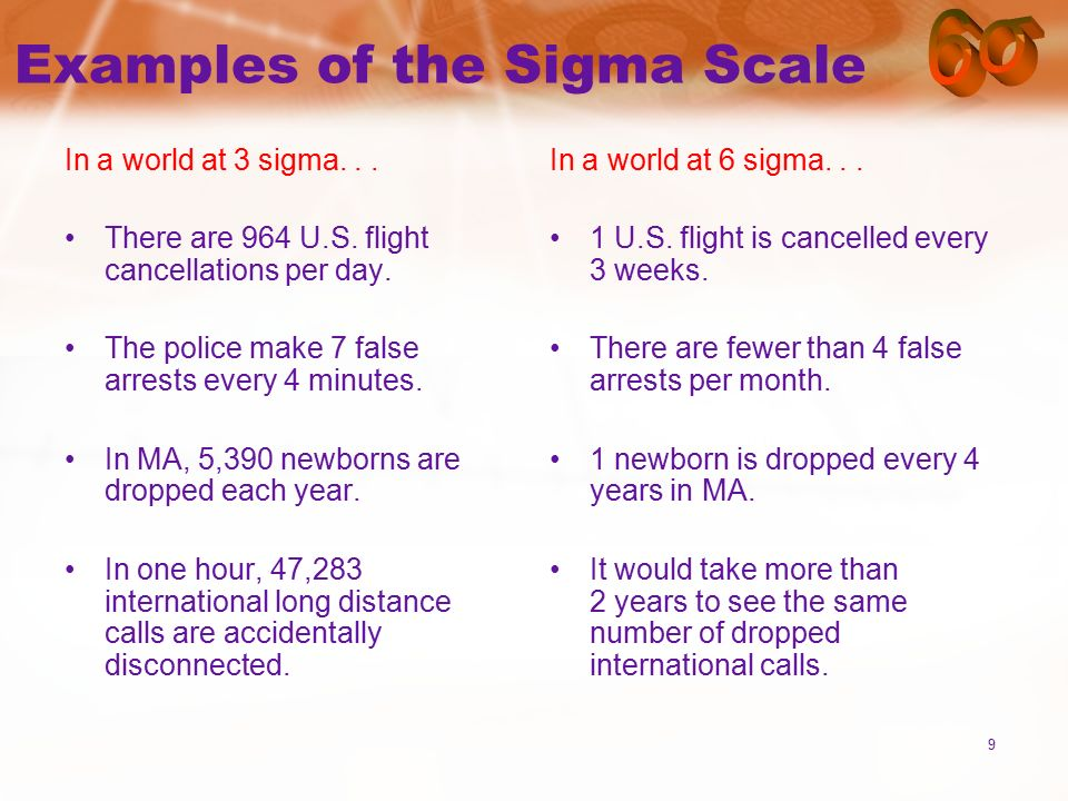 six sigma examples