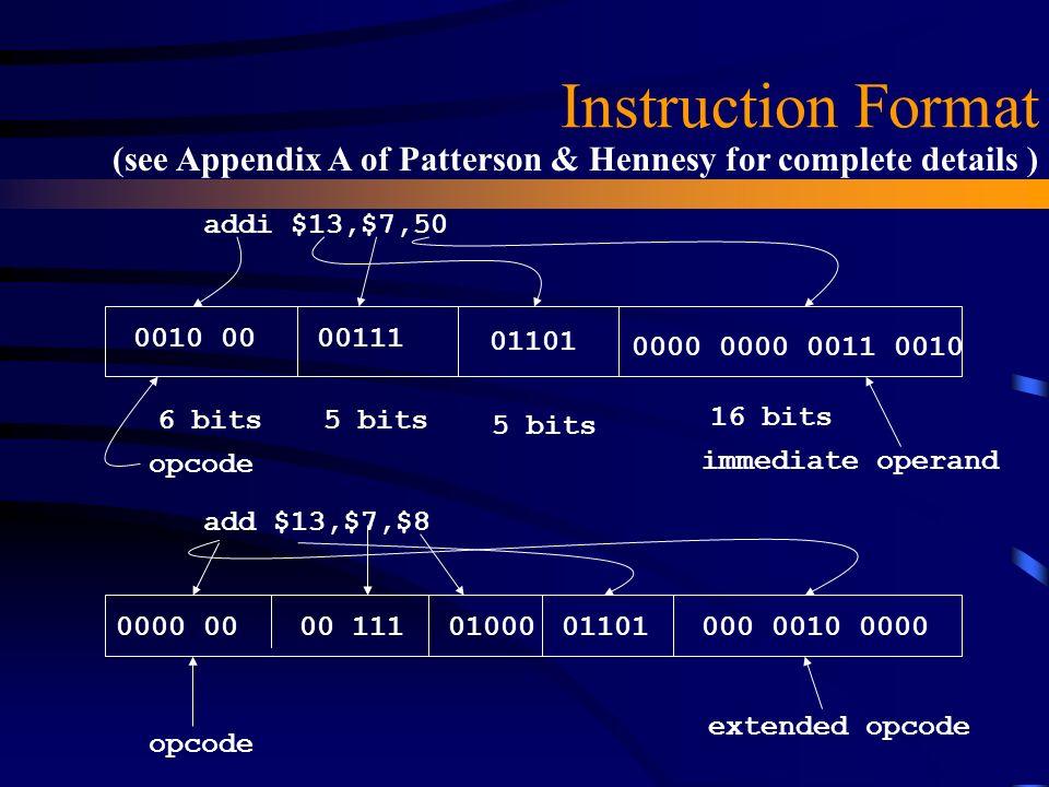 Instruction Format addi $13,$7,50 0010 0000111 01101 0000 0000 0011 0010 6 bits5 bits 16 bits opcode add $13,$7,$8 immediate operand 0000 0000 1110100