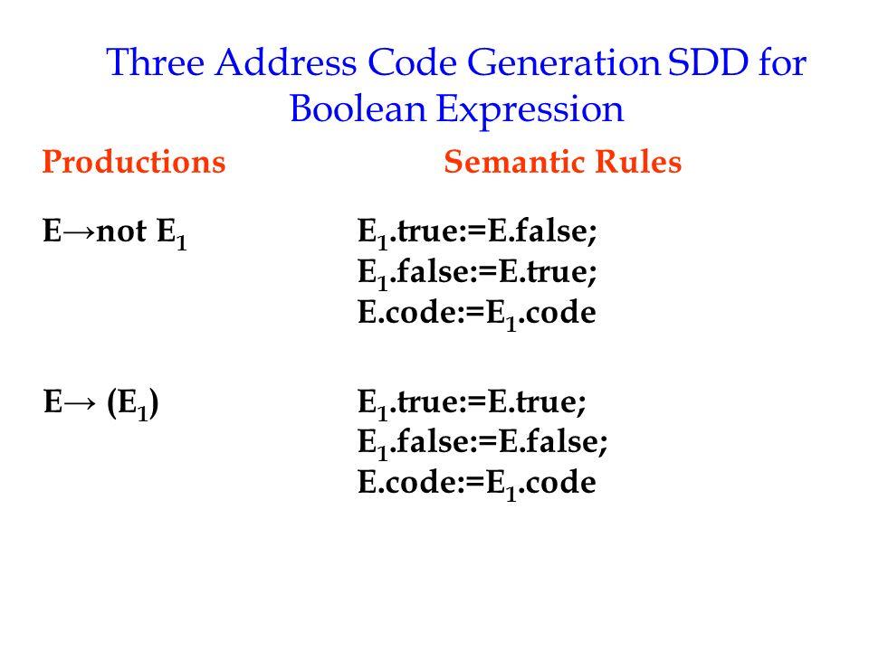 Boolean Code