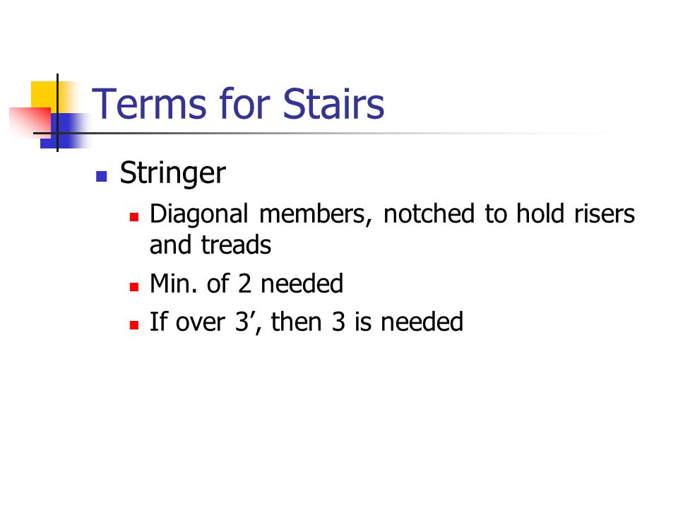 Terms for Stairs Stringer Diagonal members, notched to hold risers and treads Min. of 2 needed If over 3', then 3 is needed