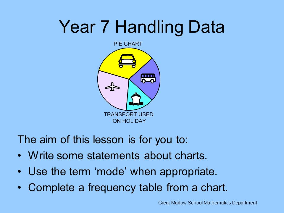 data handling coursework