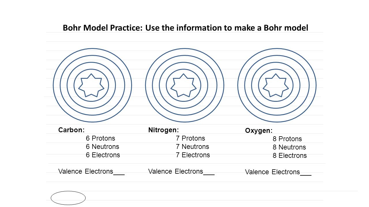 worksheet Bohr Model Practice Worksheet atomic structure notes continued bohr model that shows where 4 practice use the information to make a carbon 6 protons neutrons electrons valence electrons