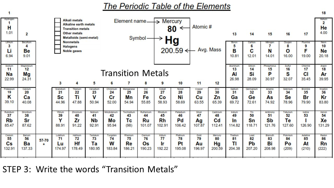 Words to spell with periodic table choice image periodic table write words with periodic table images periodic table images words you can spell with periodic table gamestrikefo Image collections