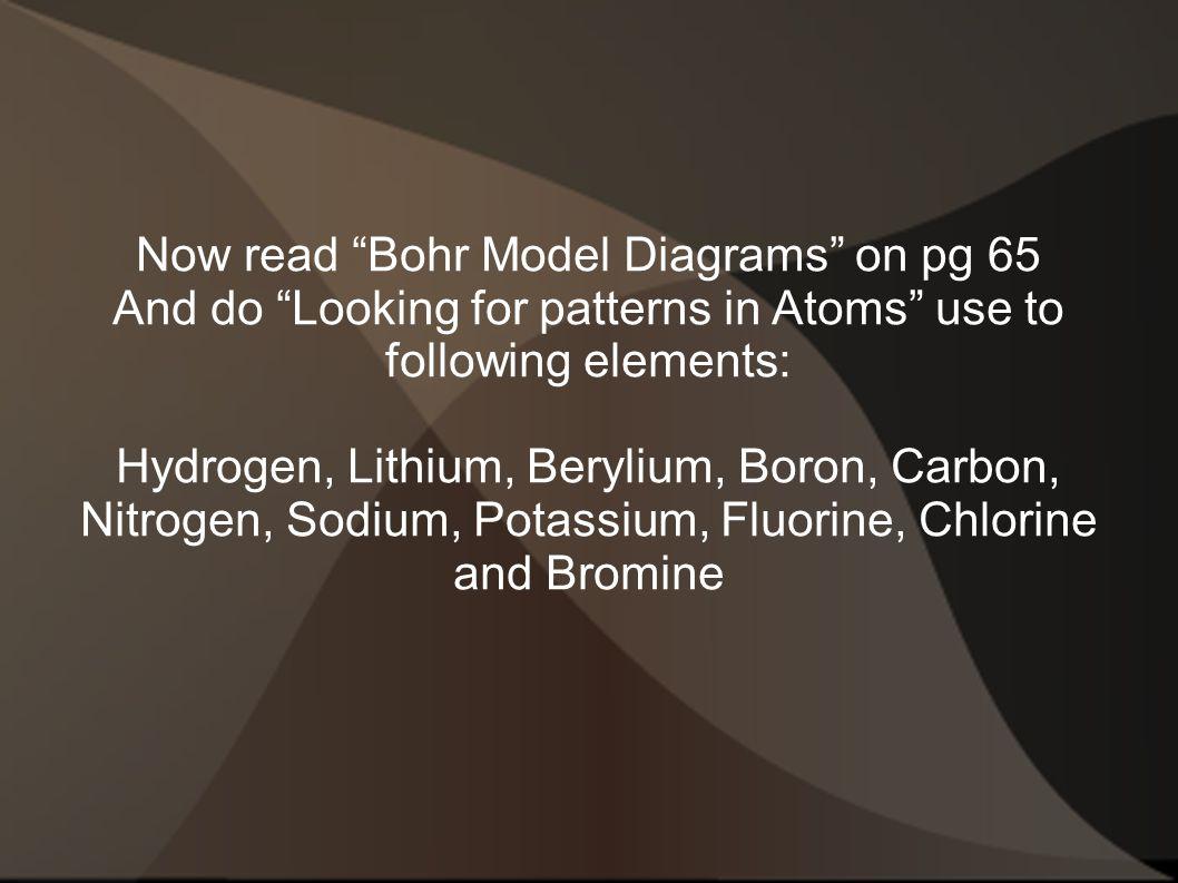 Lithium bromide bohr