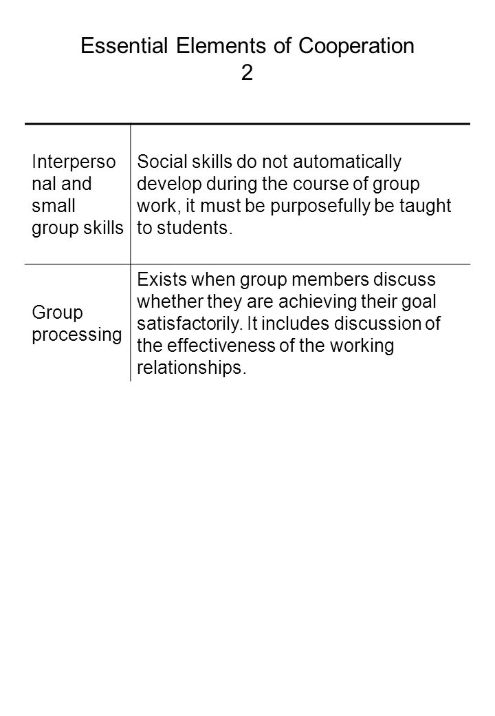Essential Elements of Cooperation 2 Interperso nal and small group skills Social skills do not automatically develop during the course of group work,