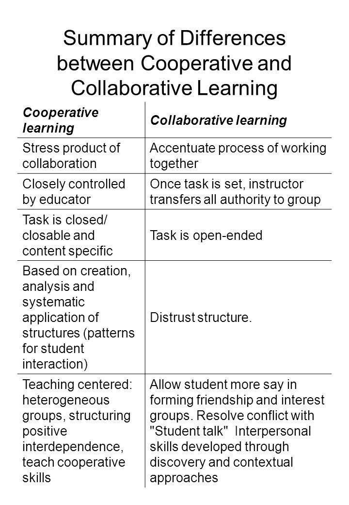 Summary of Differences between Cooperative and Collaborative Learning Cooperative learning Collaborative learning Stress product of collaboration Acce