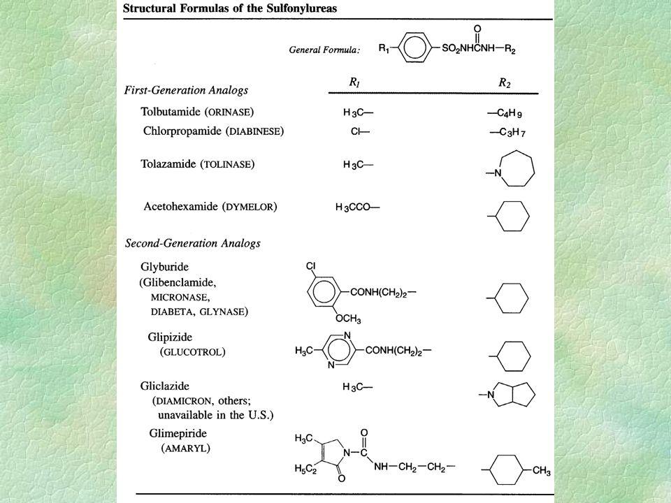 amaryl 2 mg /500