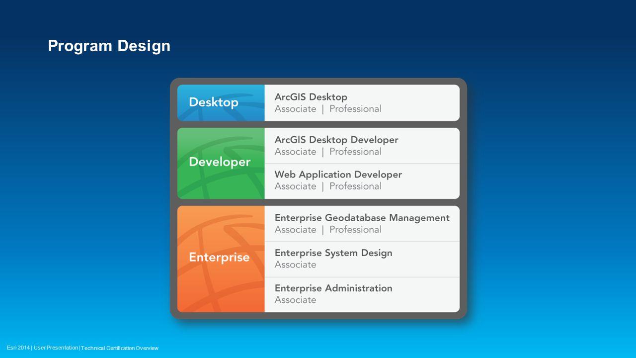 Esri 2014 user presentation esri technical certification 3 esri 2014 user presentation program design technical certification overview xflitez Gallery