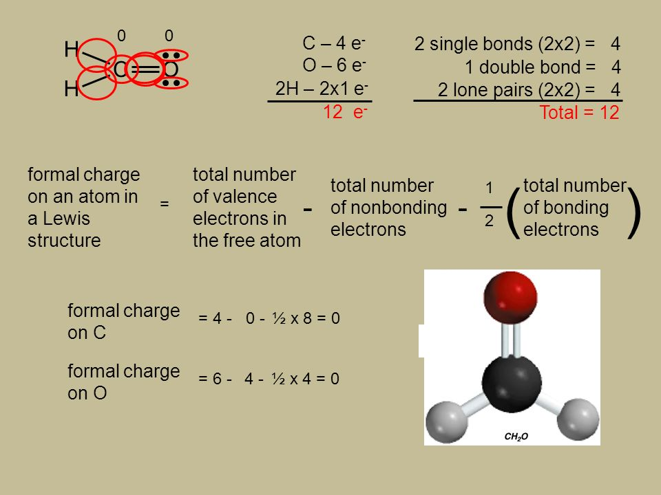 C – 4 e - O – 6 e - 2H – 2x1 e - 12 e - 2 single bonds (2x2) = 4 1 double bond = 4 2 lone pairs (2x2) = 4 Total = 12 H CO H formal charge on C = ½ x 8 = 0 formal charge on O = ½ x 4 = 0 formal charge on an atom in a Lewis structure = 1 2 total number of bonding electrons () total number of valence electrons in the free atom - total number of nonbonding electrons - 00