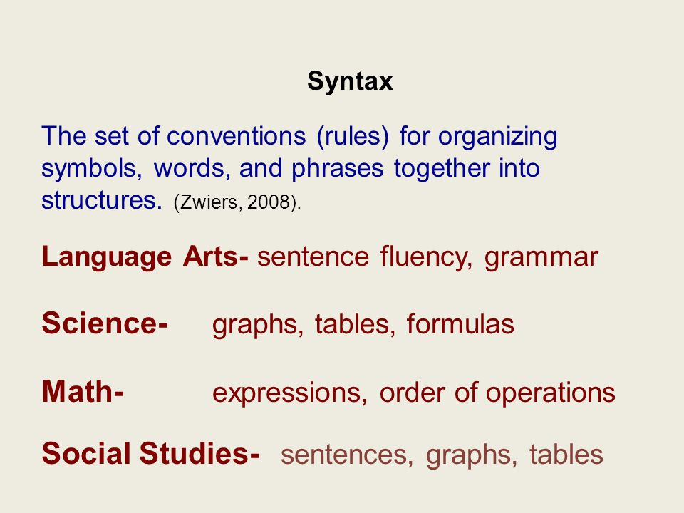 Syntax The set of conventions (rules) for organizing symbols, words, and phrases together into structures.
