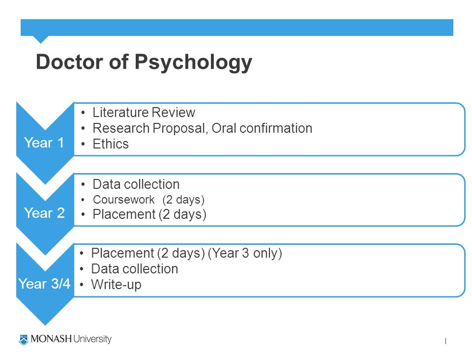 literature review health psychology