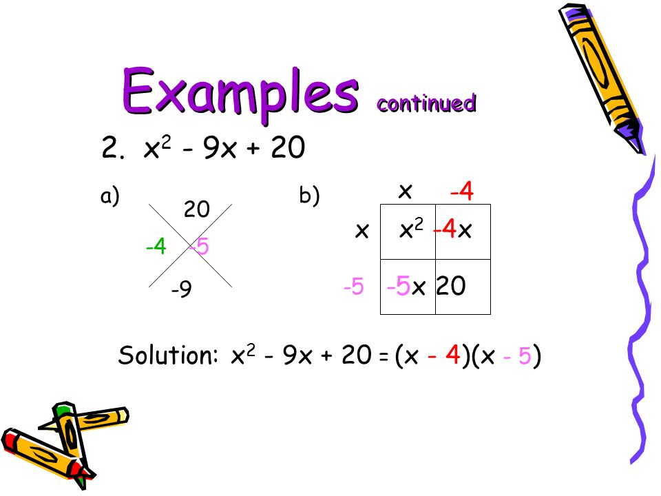Practice 5 4 Factoring Quadratic Expressions Worksheet Answers ...