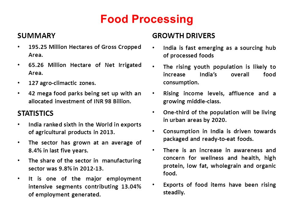 SUMMARY 195.25 Million Hectares of Gross Cropped Area.