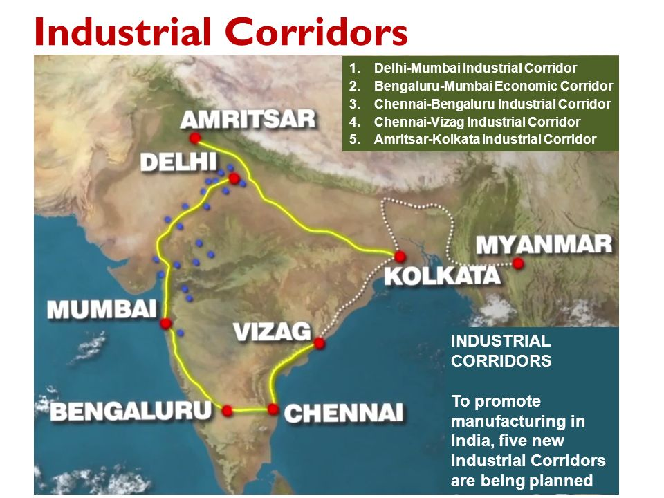 Industrial Corridors East Coast Industrial Corridor 1.Delhi-Mumbai Industrial Corridor 2.Bengaluru-Mumbai Economic Corridor 3.Chennai-Bengaluru Industrial Corridor 4.Chennai-Vizag Industrial Corridor 5.Amritsar-Kolkata Industrial Corridor INDUSTRIAL CORRIDORS To promote manufacturing in India, five new Industrial Corridors are being planned