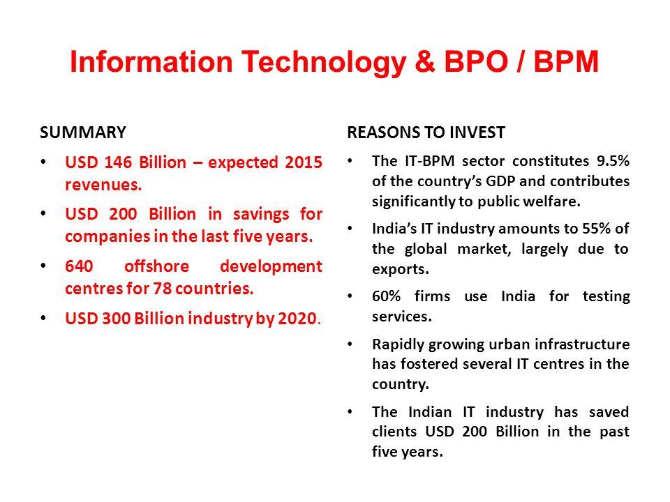 SUMMARY USD 146 Billion – expected 2015 revenues.