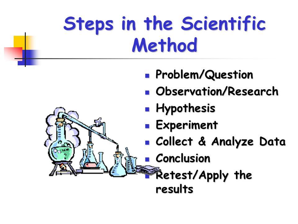 Scientific Method. Steps in the Scientific Method Problem/Question ...