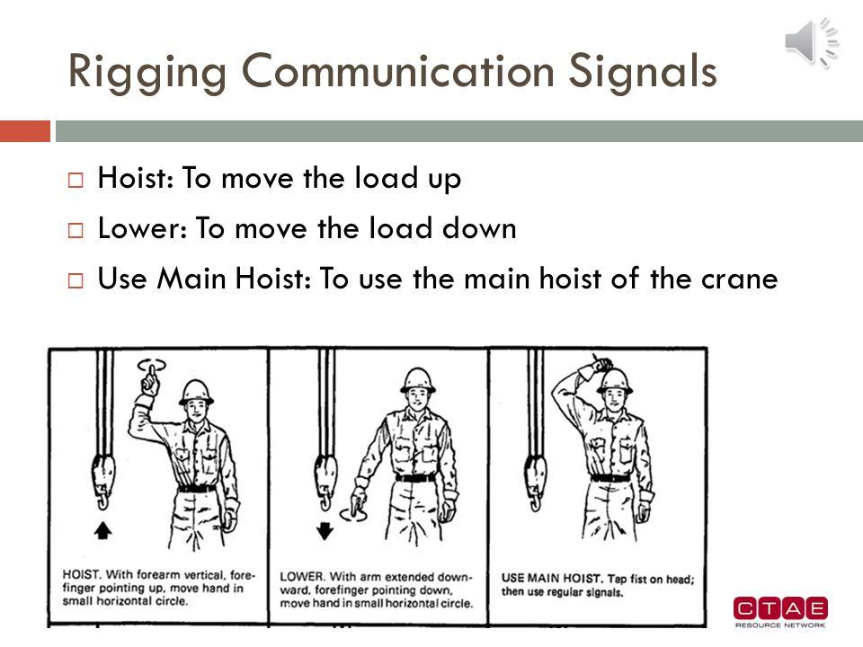 Hand Signaling