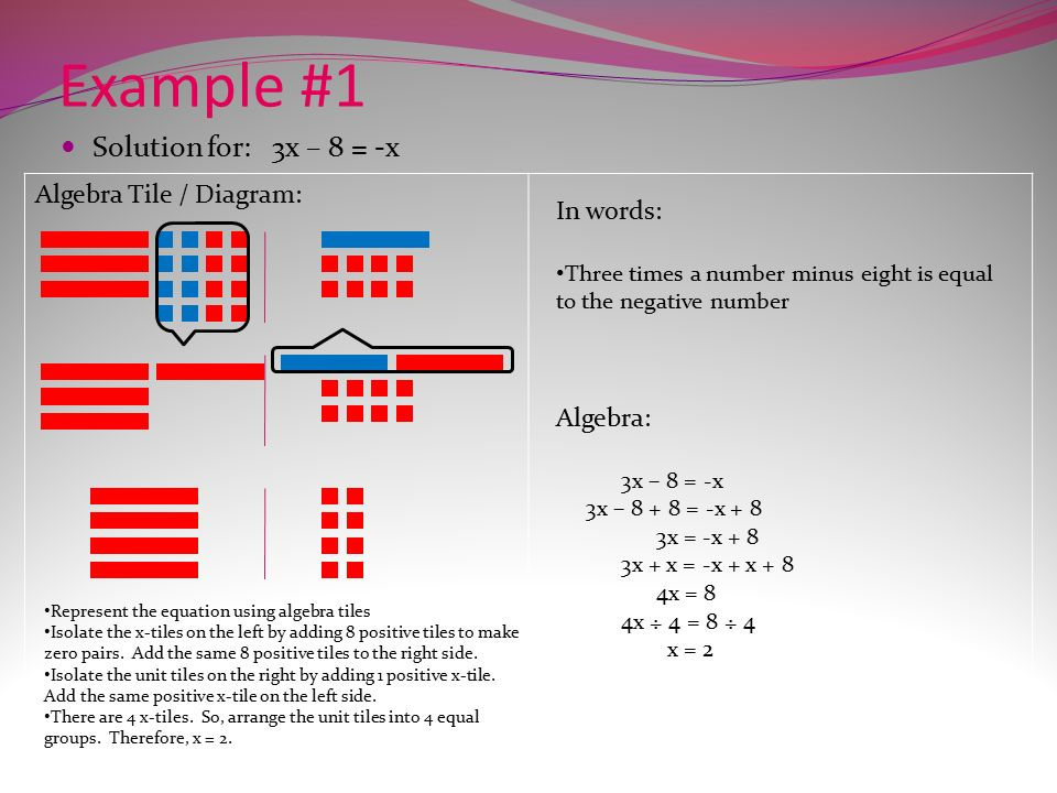 Colorful Algebra Tiles Worksheets Image - Math Worksheets - modopol.com