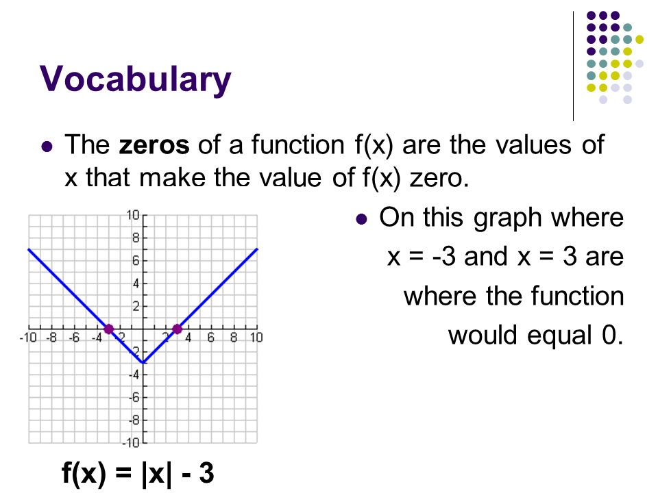 Vocabulary the function fx x is an absolute value function vocabulary the zeros of a function fx are the values of x that ccuart Image collections