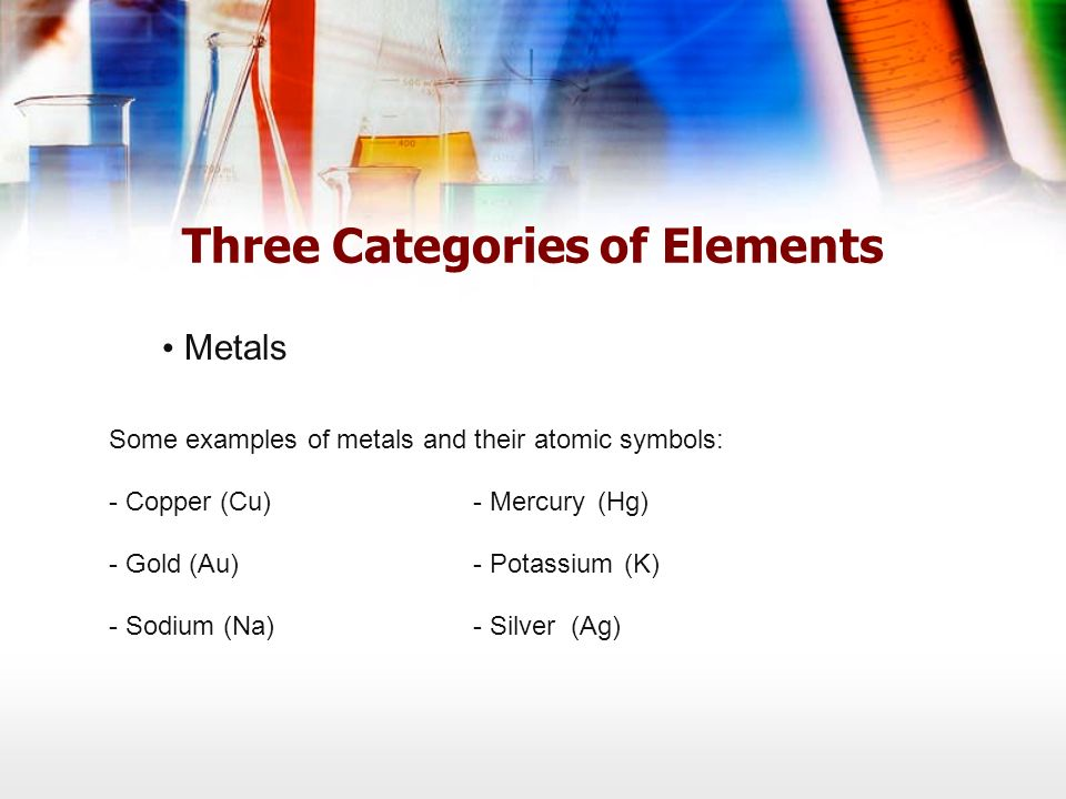 The periodic table part i categories of elements ppt download elements metals some examples of metals and their atomic symbols copper cu gold au sodium na mercury potassium silver hg k ag urtaz Gallery