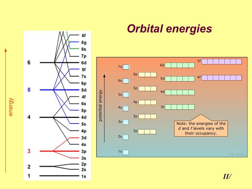 orbital energy