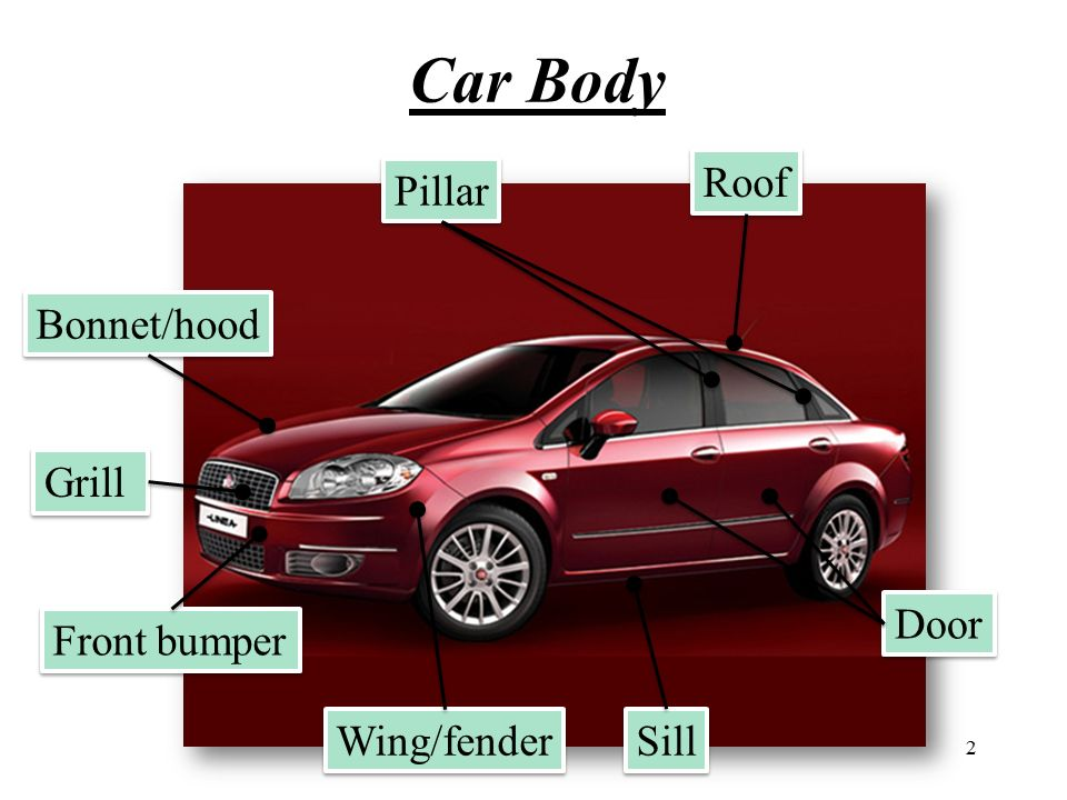 How To Sell A Car Car Parts Vocabulary With Pictures Learning