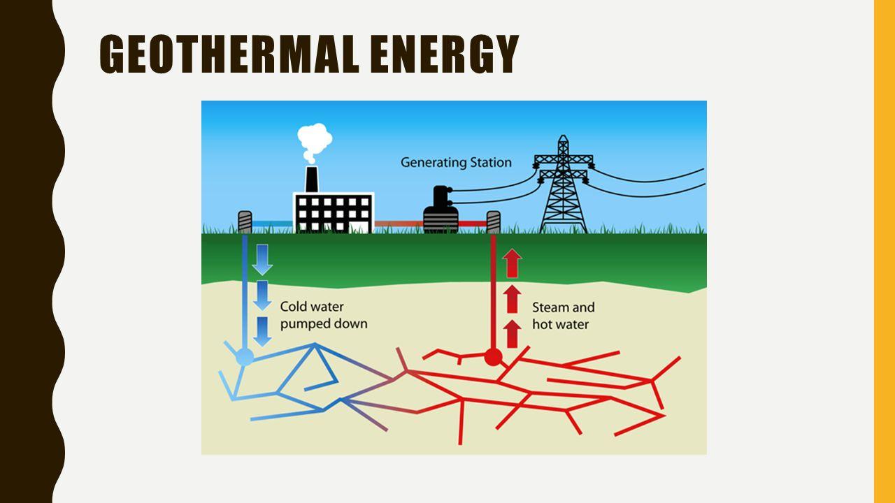 Renewable energy sources renewable energy sources hydro energy 24 geothermal energy pooptronica