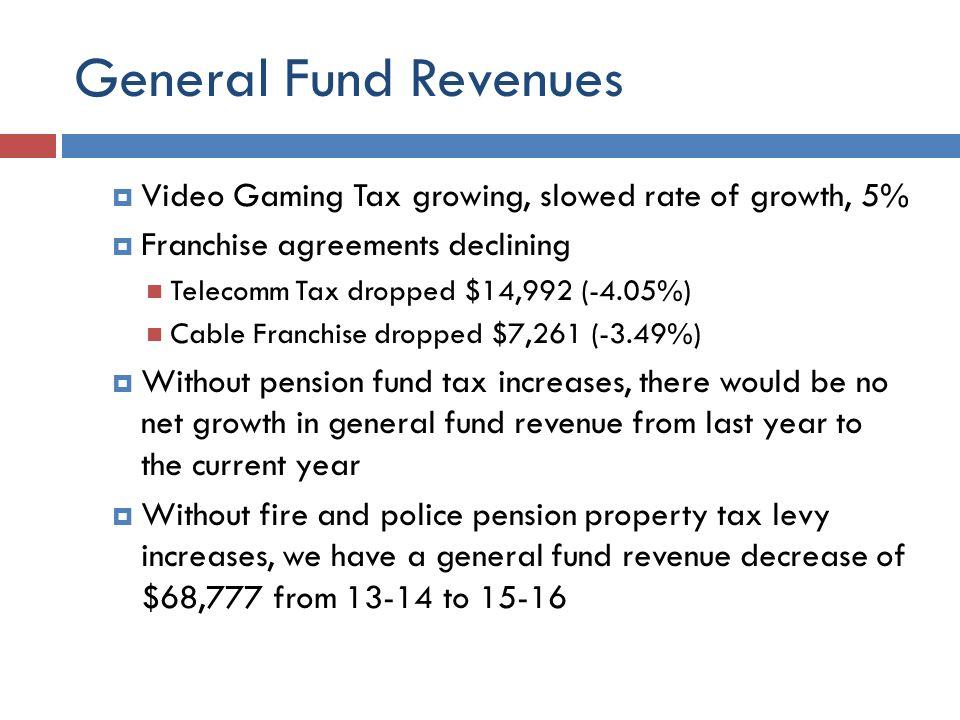 Budget meeting ii 32 budget outlook gf amended budget gf 7 general platinumwayz