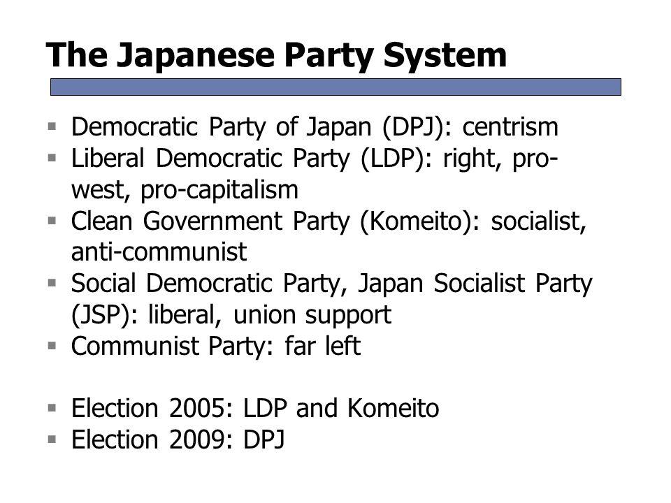 liberal democratic system