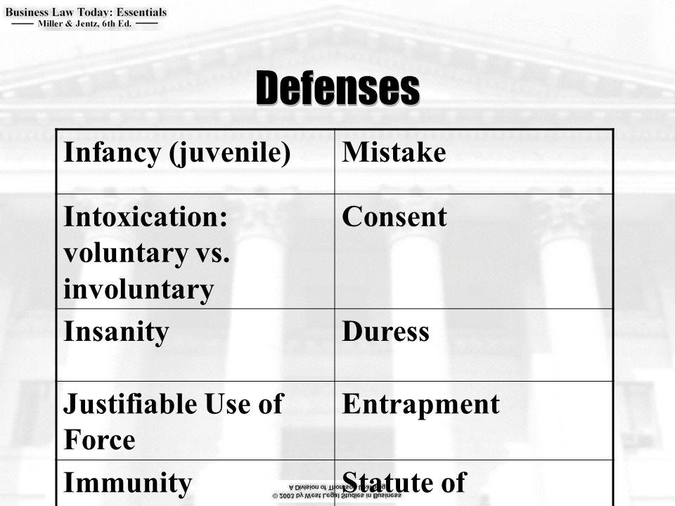 Defenses Infancy (juvenile)Mistake Intoxication: voluntary vs.