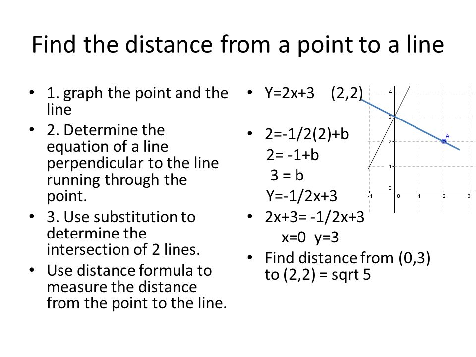 Distance Hookup Writing Equations Of Circles