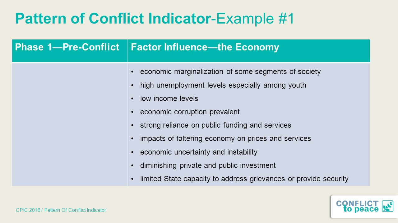CPIC 2016 / Pattern Of Conflict Indicator Pattern of Conflict Indicator-Example #1 Phase 1—Pre-ConflictFactor Influence—the Economy economic marginalization of some segments of society high unemployment levels especially among youth low income levels economic corruption prevalent strong reliance on public funding and services impacts of faltering economy on prices and services economic uncertainty and instability diminishing private and public investment limited State capacity to address grievances or provide security