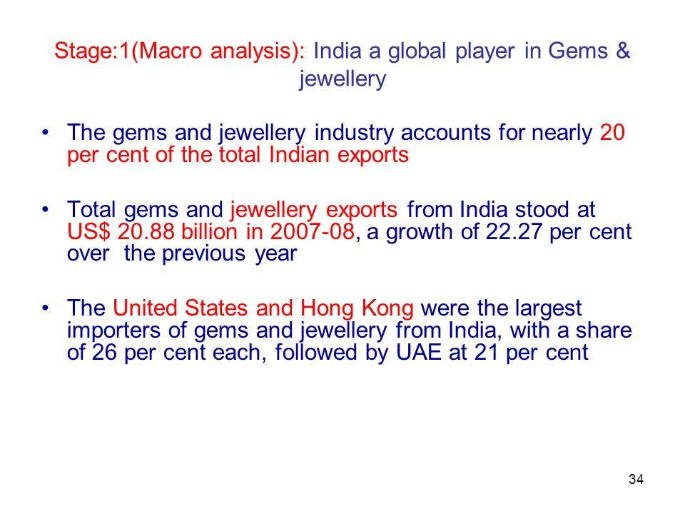 total global player