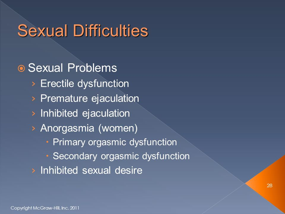  Sexual Problems › Erectile dysfunction › Premature ejaculation › Inhibited ejaculation › Anorgasmia (women)  Primary orgasmic dysfunction  Secondary orgasmic dysfunction › Inhibited sexual desire 28 Copyright McGraw-Hill, Inc.