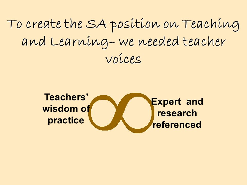 To create the SA position on Teaching and Learning– we needed teacher voices Teachers' wisdom of practice Expert and research referenced