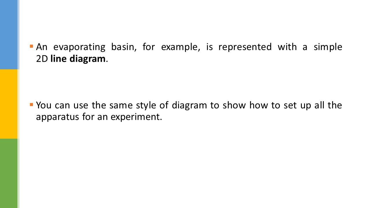 Aseel samaro recording experiments symbols and simple diagrams 6 buycottarizona Images